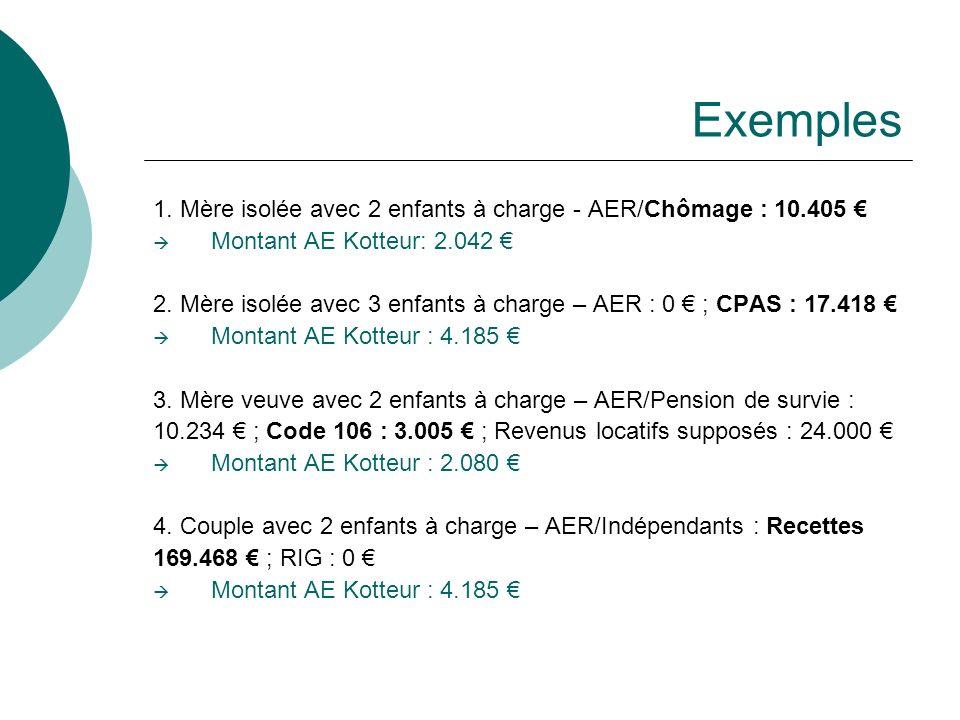Exemples 1. Mère isolée avec 2 enfants à charge - AER/Chômage : 10.405 Montant AE Kotteur: 2.042 2.