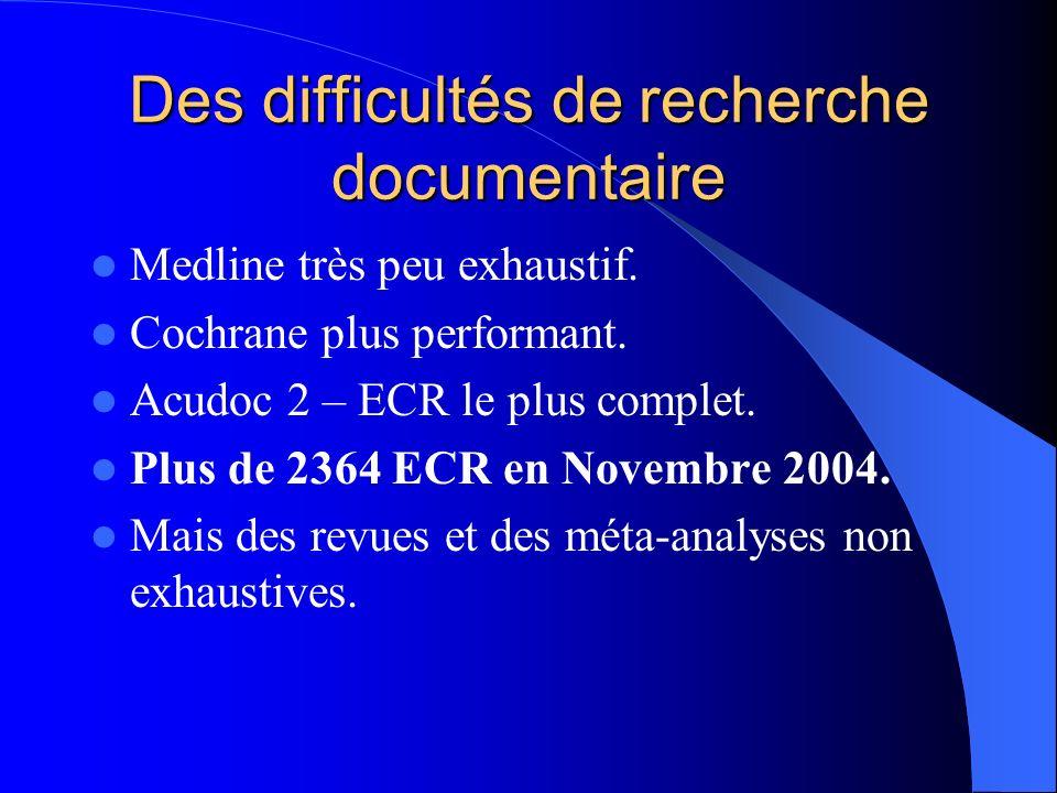 Une place existante 3000 médecins acupuncteurs en France dont une soixantaine danesthésistes.