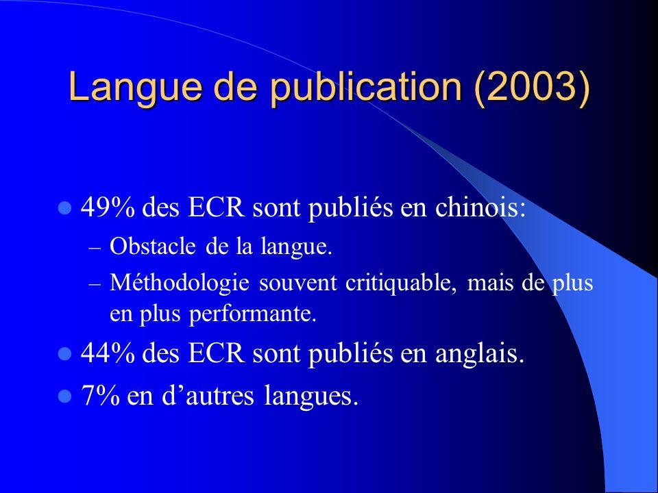 Origine des ECR (étude en 2000) (daprès J. Nguyen et O. Goret)