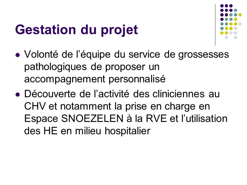 Gestation du projet Volonté de léquipe du service de grossesses pathologiques de proposer un accompagnement personnalisé Découverte de lactivité des c