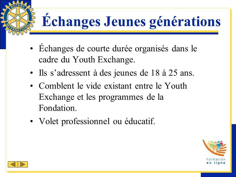 Échanges Jeunes générations Échanges de courte durée organisés dans le cadre du Youth Exchange.
