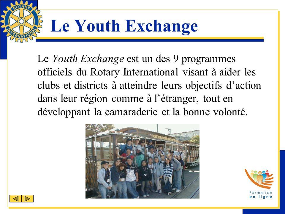 Quest-ce que le Youth Exchange .