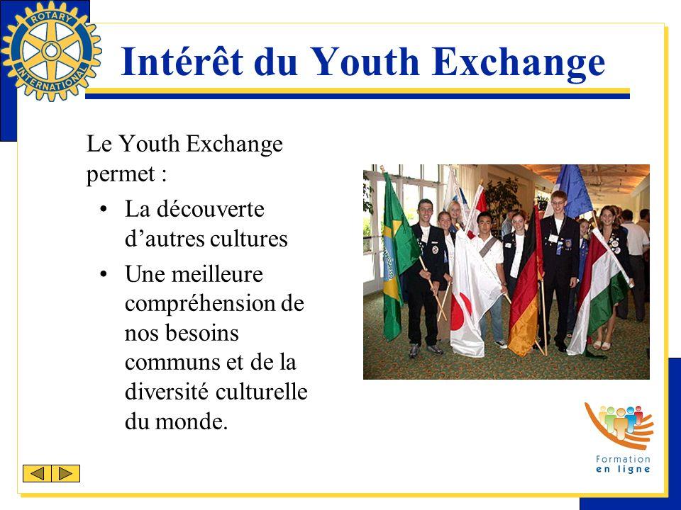 Intérêt du Youth Exchange Le Youth Exchange permet : La découverte dautres cultures Une meilleure compréhension de nos besoins communs et de la diversité culturelle du monde.