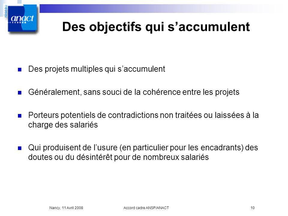 Nancy, 11 Avril 2008Accord cadre ANSP/ANACT10 Des objectifs qui saccumulent Des projets multiples qui saccumulent Généralement, sans souci de la cohér