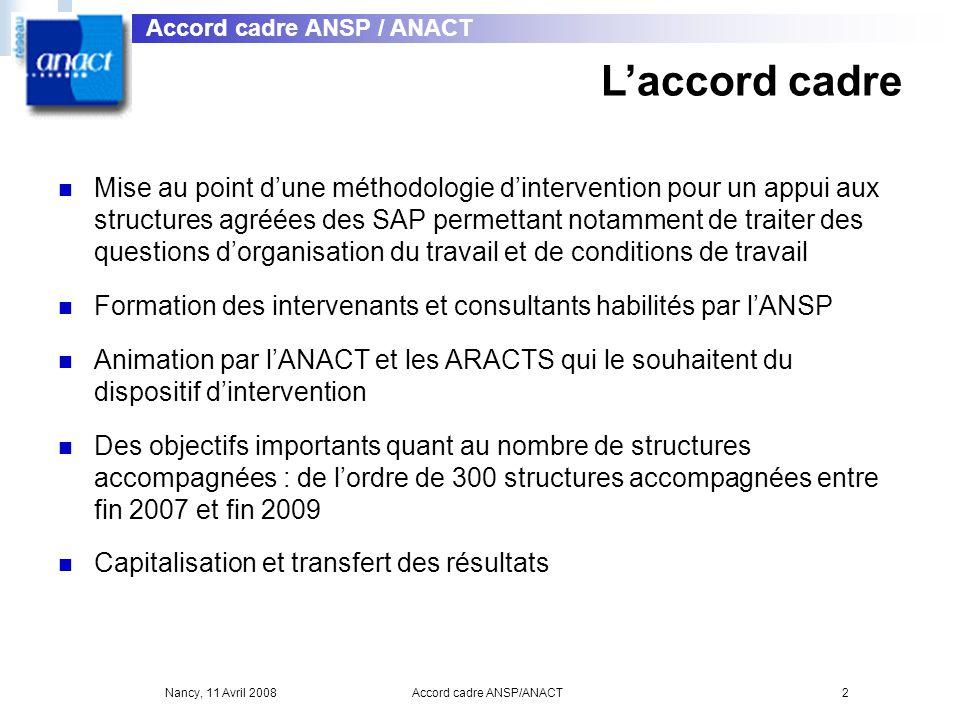 Accord cadre ANSP/ANACT2 Laccord cadre Mise au point dune méthodologie dintervention pour un appui aux structures agréées des SAP permettant notamment