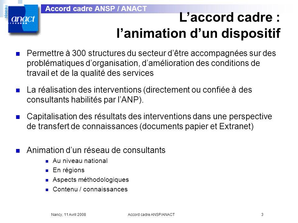 Nancy, 11 Avril 2008Accord cadre ANSP/ANACT14 Adaptation du schéma générique du CQDIS au dispositif ANSP / ARACT Accord cadre ANSP / ANACT Mise en routeAnalyse de la demande0,5 jour Phase 1 Enjeux stratégiques Analyse du travail Restitution intermédiaire 1,5 jours 2 jour 1 jour (dont prépa) Phase 2 et 3 Premier groupe participatif Validation des objectifs de progrès Deuxième groupe participatif Restitution finale Appui à lorganisation du plan daction 1,5 jours 0,5 jour 1,5 jours 1 jour (dont prépa) 0,5 jour 10 jours