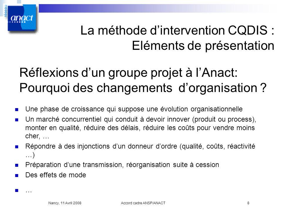 Nancy, 11 Avril 2008Accord cadre ANSP/ANACT8 La méthode dintervention CQDIS : Eléments de présentation Une phase de croissance qui suppose une évoluti