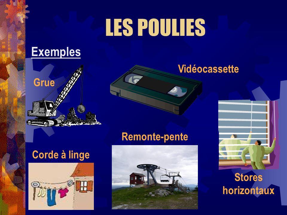 Exemples LES POULIES Grue Corde à linge Vidéocassette Stores horizontaux Remonte-pente
