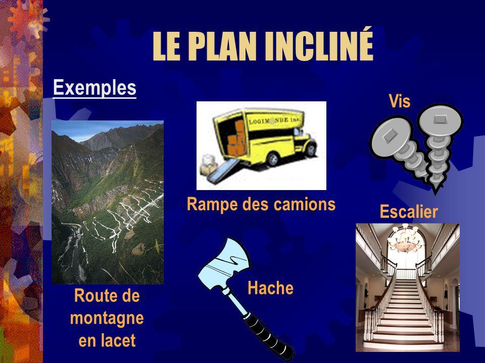 Exemples LE PLAN INCLINÉ Vis Escalier Rampe des camions Hache Route de montagne en lacet