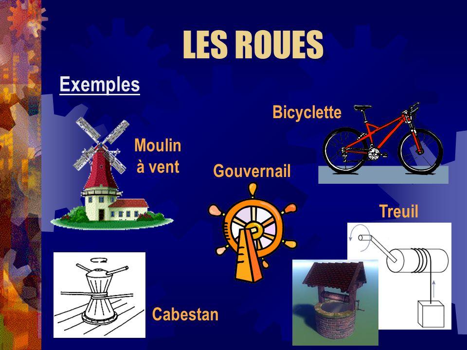 Exemples LES ROUES Gouvernail Cabestan Moulin à vent Bicyclette Treuil