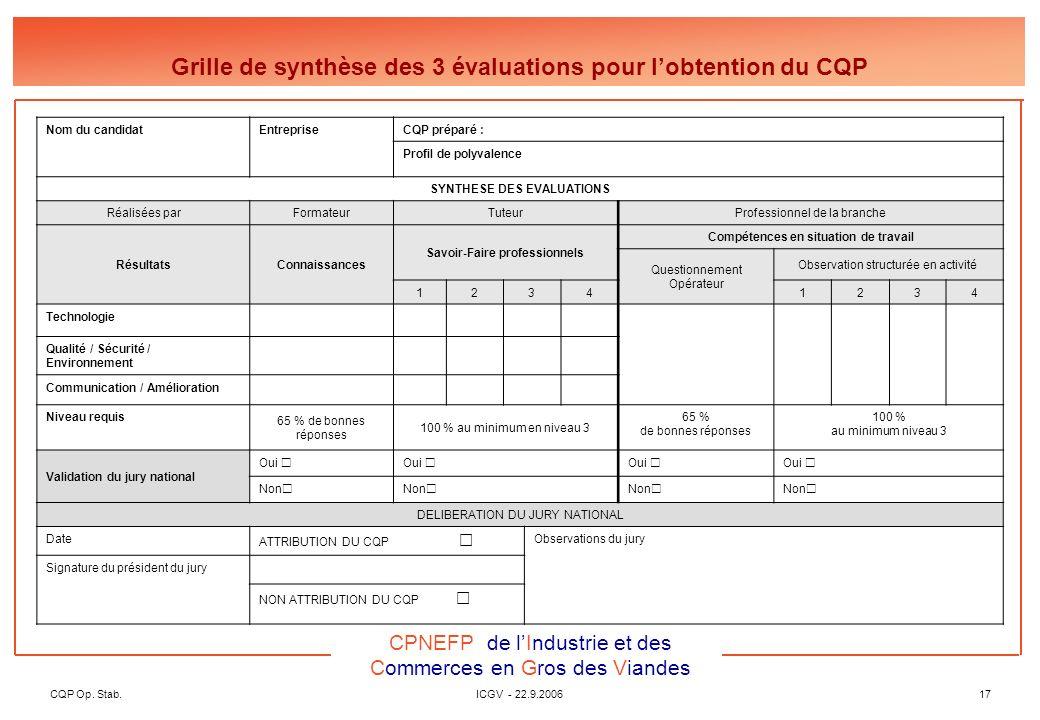 CQP Op. Stab. ICGV - 22.9.2006 17 Grille de synthèse des 3 évaluations pour lobtention du CQP CPNEFP de lIndustrie et des Commerces en Gros des Viande