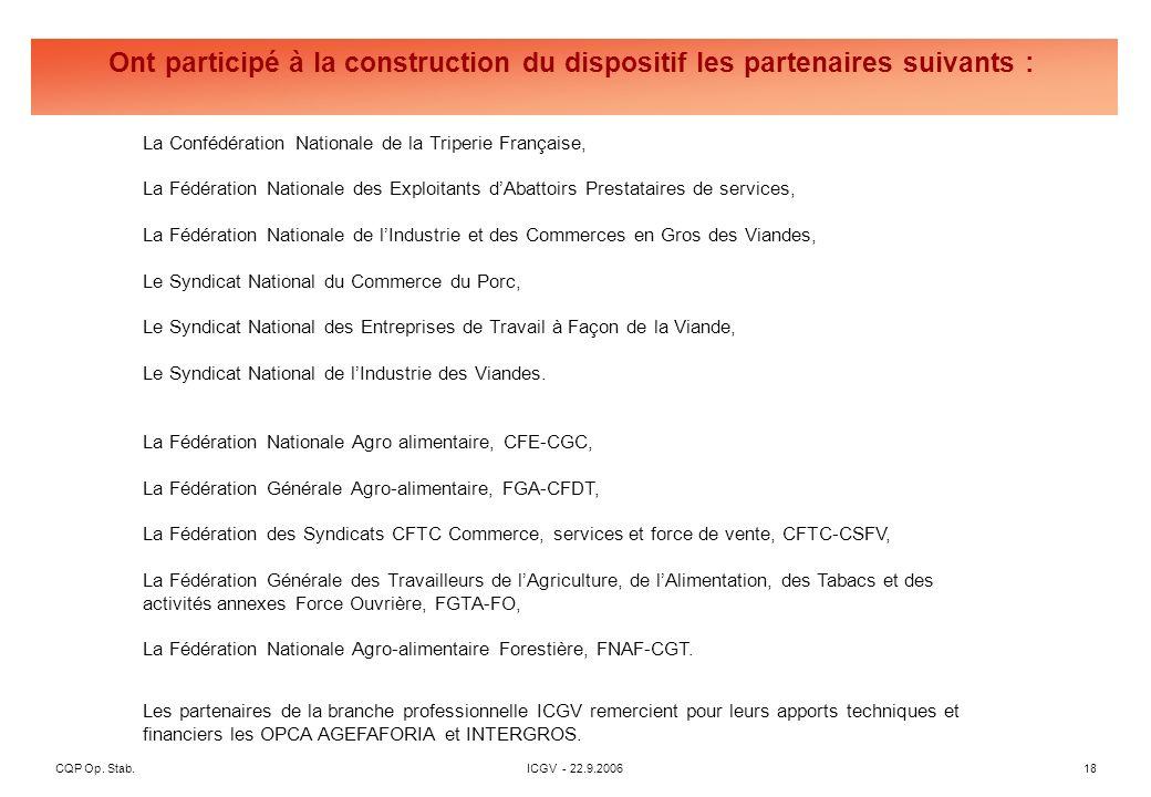 CQP Op. Stab. ICGV - 22.9.2006 18 Ont participé à la construction du dispositif les partenaires suivants : La Confédération Nationale de la Triperie F