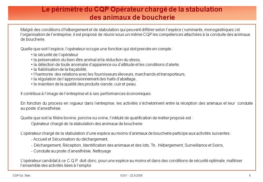 CQP Op. Stab. ICGV - 22.9.2006 5 Malgré des conditions dhébergement et de stabulation qui peuvent différer selon lespèce ( ruminants, monogastriques )