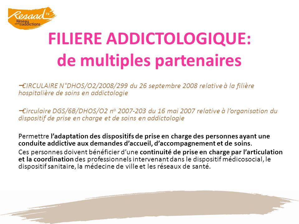 FILIERE ADDICTOLOGIQUE: de multiples partenaires CIRCULAIRE N°DHOS/O2/2008/299 du 26 septembre 2008 relative à la filière hospitalière de soins en add