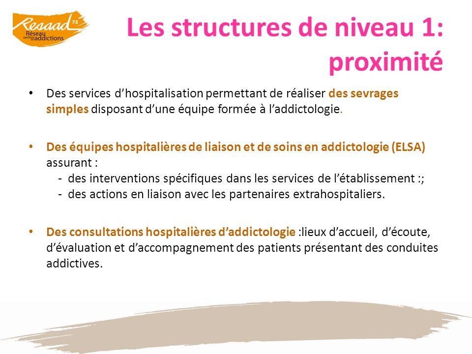 Les structures de niveau 1: proximité Des services dhospitalisation permettant de réaliser des sevrages simples disposant dune équipe formée à laddict