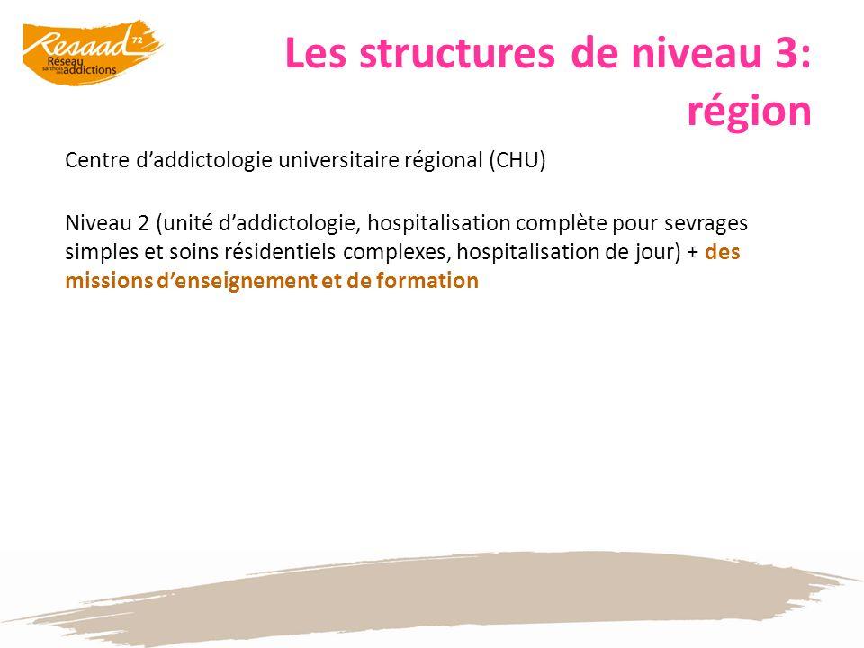 Les structures de niveau 3: région Centre daddictologie universitaire régional (CHU) Niveau 2 (unité daddictologie, hospitalisation complète pour sevr