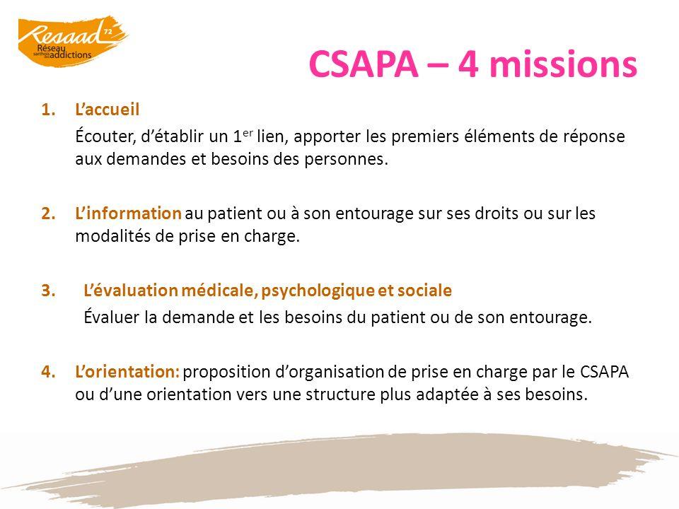 CSAPA – 4 missions 1.Laccueil Écouter, détablir un 1 er lien, apporter les premiers éléments de réponse aux demandes et besoins des personnes. 2.Linfo