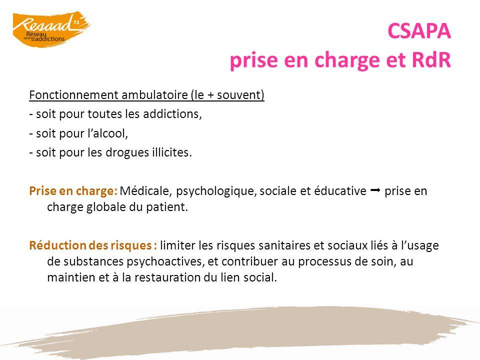 CSAPA prise en charge et RdR Fonctionnement ambulatoire (le + souvent) - soit pour toutes les addictions, - soit pour lalcool, - soit pour les drogues