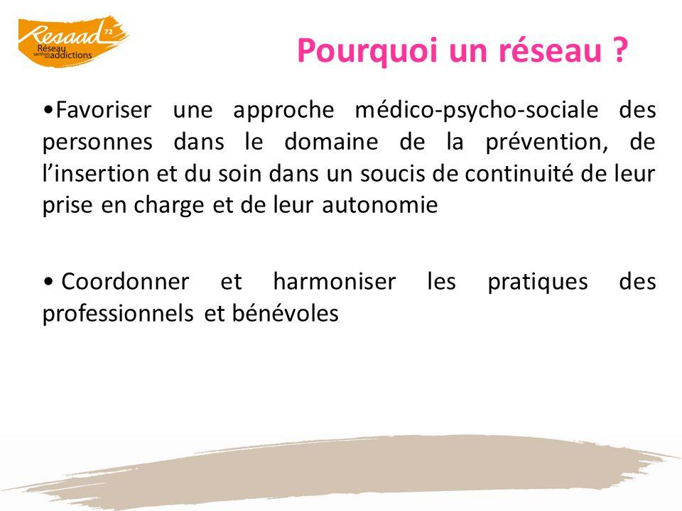 Pourquoi un réseau ? Favoriser une approche médico-psycho-sociale des personnes dans le domaine de la prévention, de linsertion et du soin dans un sou