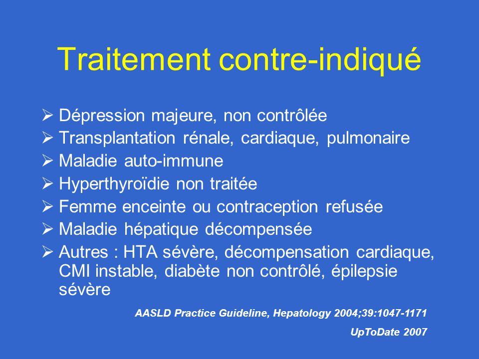 Traitement contre-indiqué Dépression majeure, non contrôlée Transplantation rénale, cardiaque, pulmonaire Maladie auto-immune Hyperthyroïdie non trait