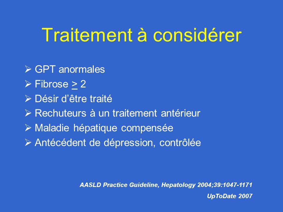 Traitement à considérer GPT anormales Fibrose > 2 Désir dêtre traité Rechuteurs à un traitement antérieur Maladie hépatique compensée Antécédent de dépression, contrôlée AASLD Practice Guideline, Hepatology 2004;39:1047-1171 UpToDate 2007