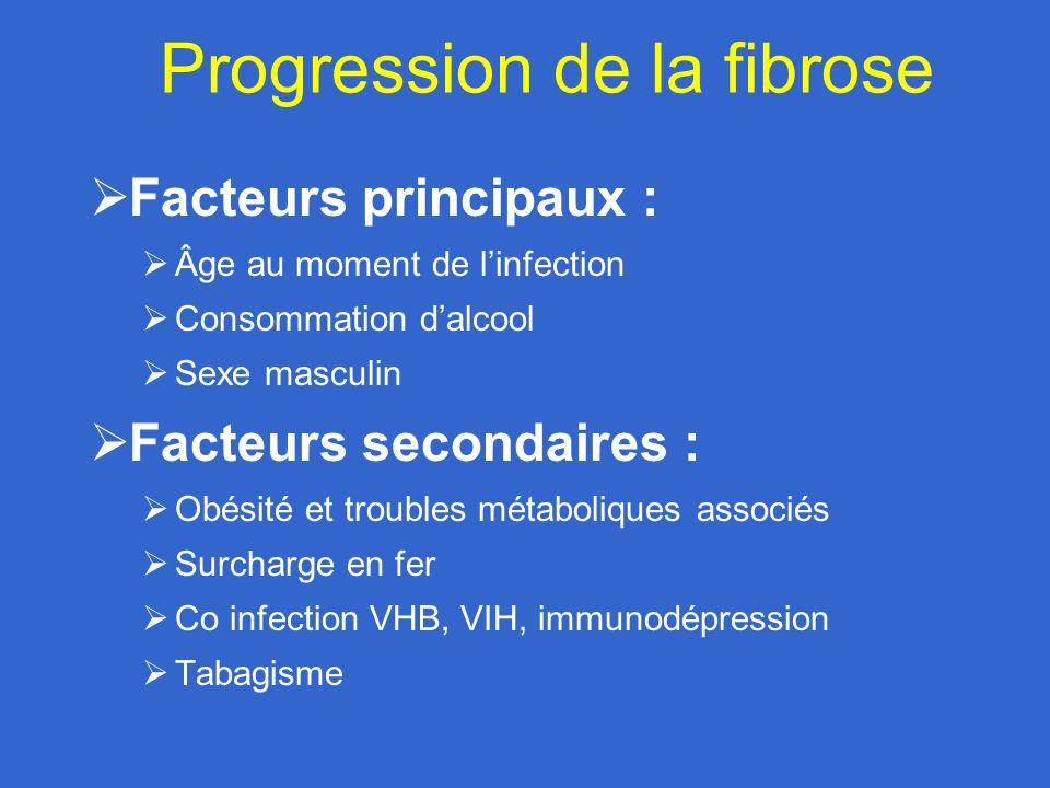 Facteurs principaux : Âge au moment de linfection Consommation dalcool Sexe masculin Facteurs secondaires : Obésité et troubles métaboliques associés