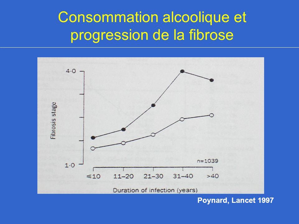 Consommation alcoolique et progression de la fibrose Poynard, Lancet 1997