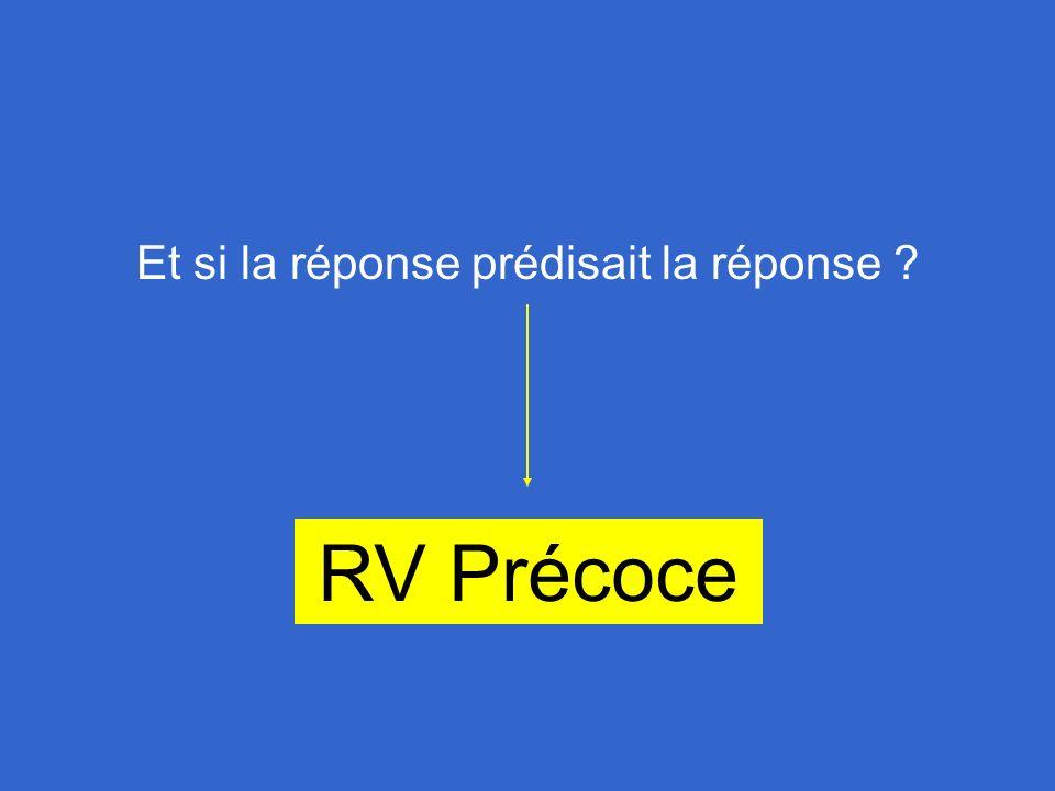RV Précoce