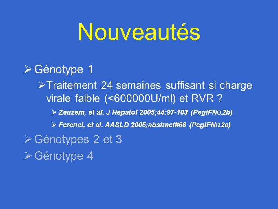 Nouveautés Génotype 1 Traitement 24 semaines suffisant si charge virale faible (<600000U/ml) et RVR ? Zeuzem, et al. J Hepatol 2005;44:97-103 (PegIFN