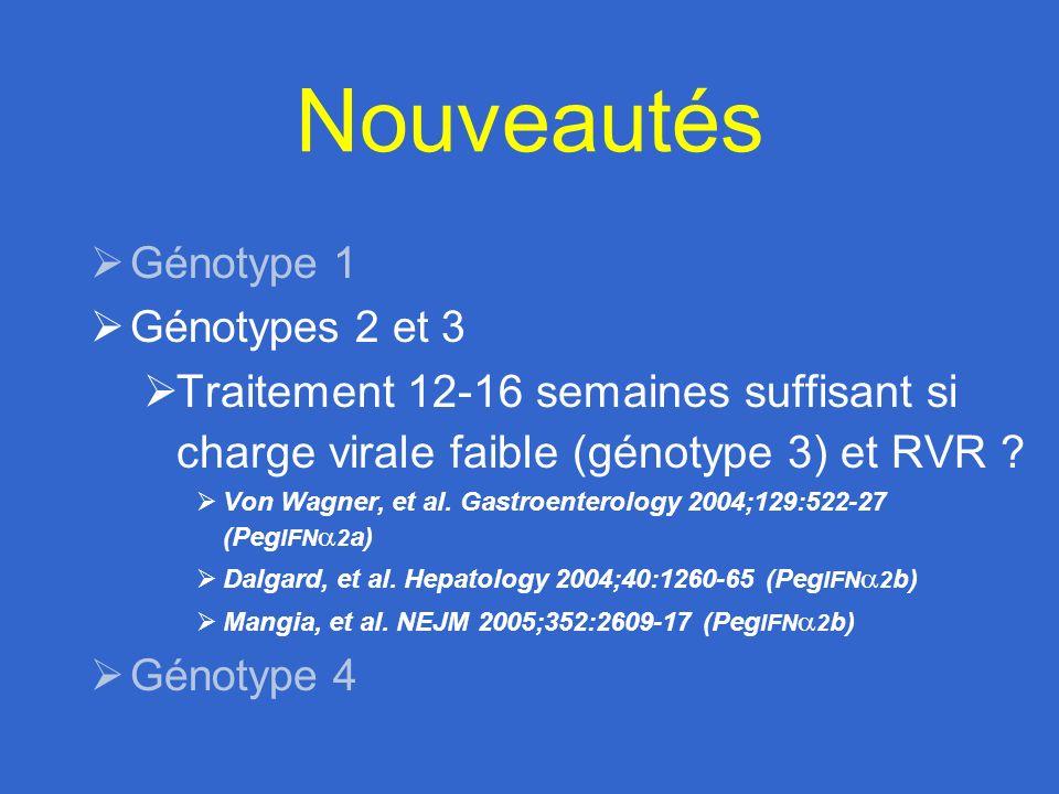 Nouveautés Génotype 1 Génotypes 2 et 3 Traitement 12-16 semaines suffisant si charge virale faible (génotype 3) et RVR ? Von Wagner, et al. Gastroente