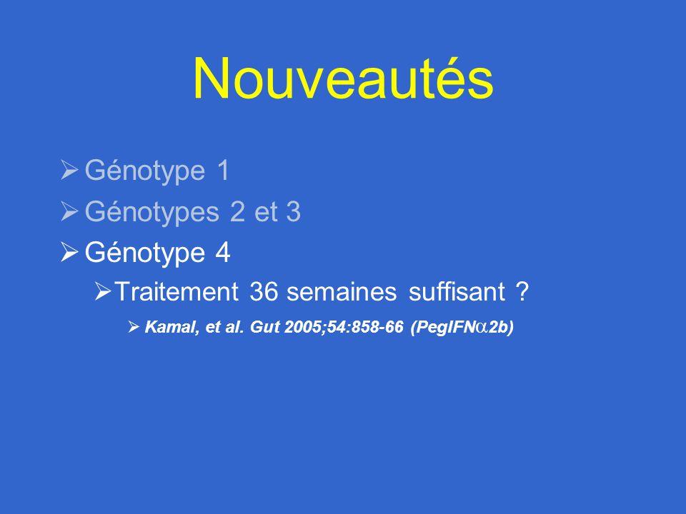 Nouveautés Génotype 1 Génotypes 2 et 3 Génotype 4 Traitement 36 semaines suffisant ? Kamal, et al. Gut 2005;54:858-66 (PegIFN 2b)