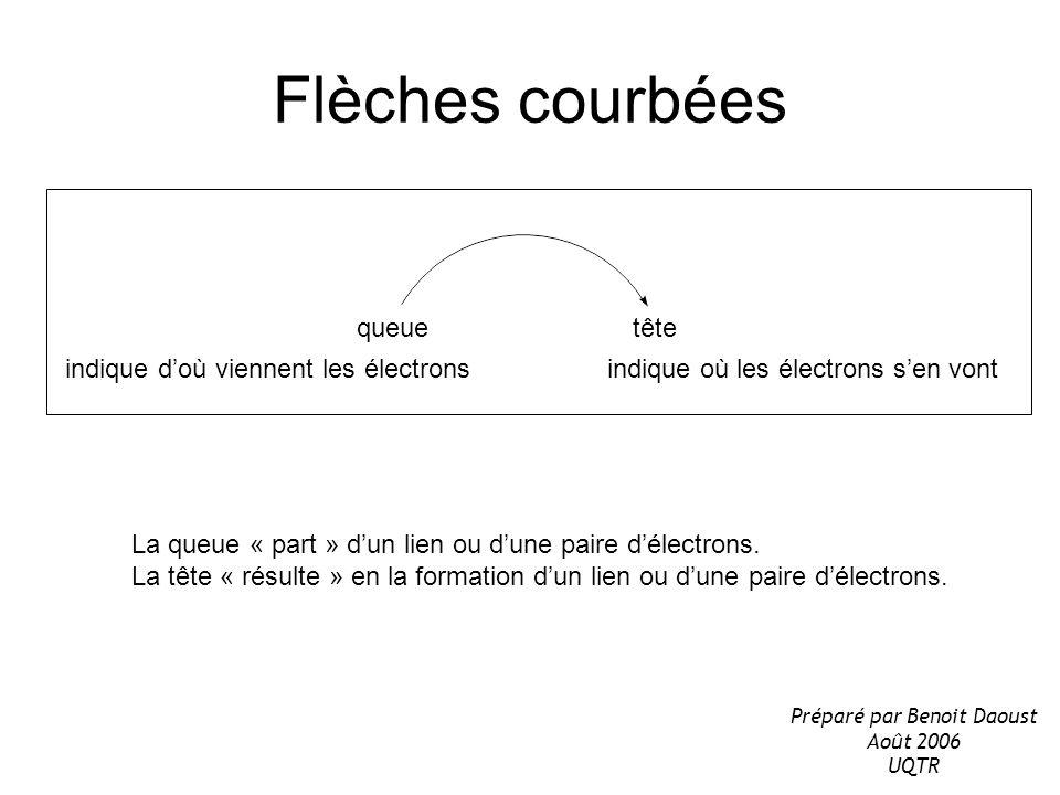 Flèches courbées queuetête indique doù viennent les électronsindique où les électrons sen vont La queue « part » dun lien ou dune paire délectrons.