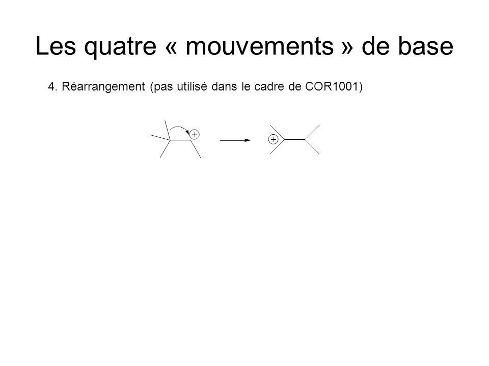 Les quatre « mouvements » de base 4. Réarrangement (pas utilisé dans le cadre de COR1001)