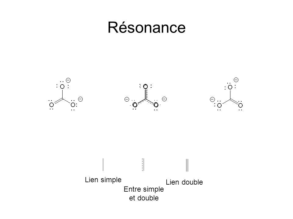 Résonance Lien simple Lien double Entre simple et double