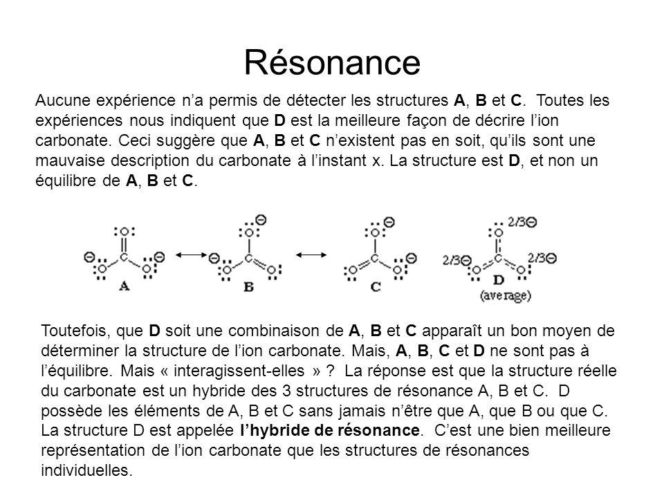 Résonance Aucune expérience na permis de détecter les structures A, B et C.