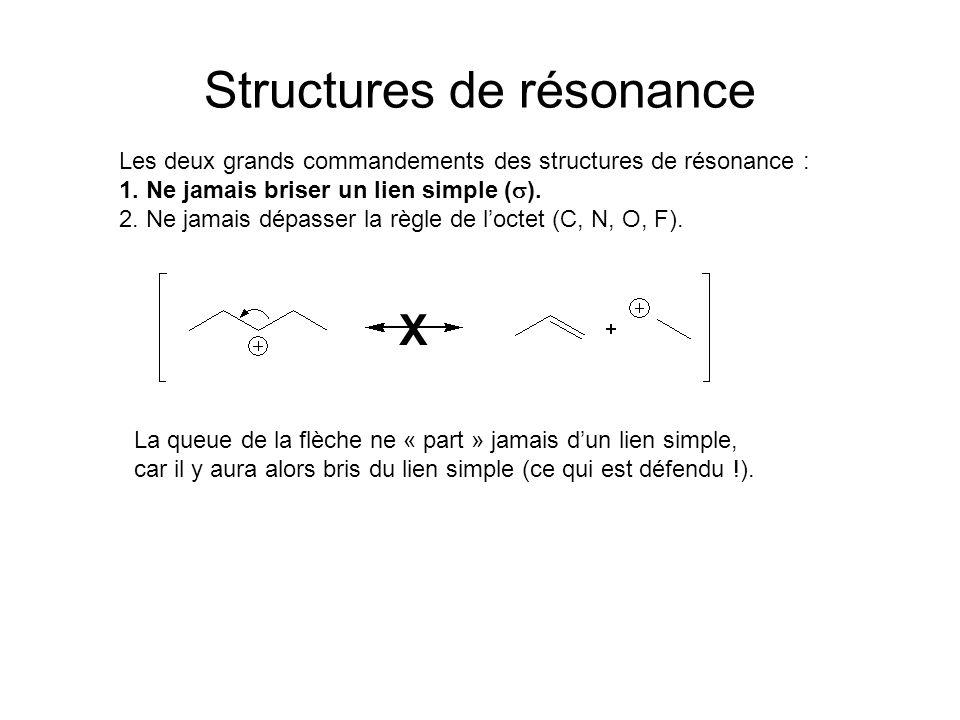 Structures de résonance Les deux grands commandements des structures de résonance : 1.