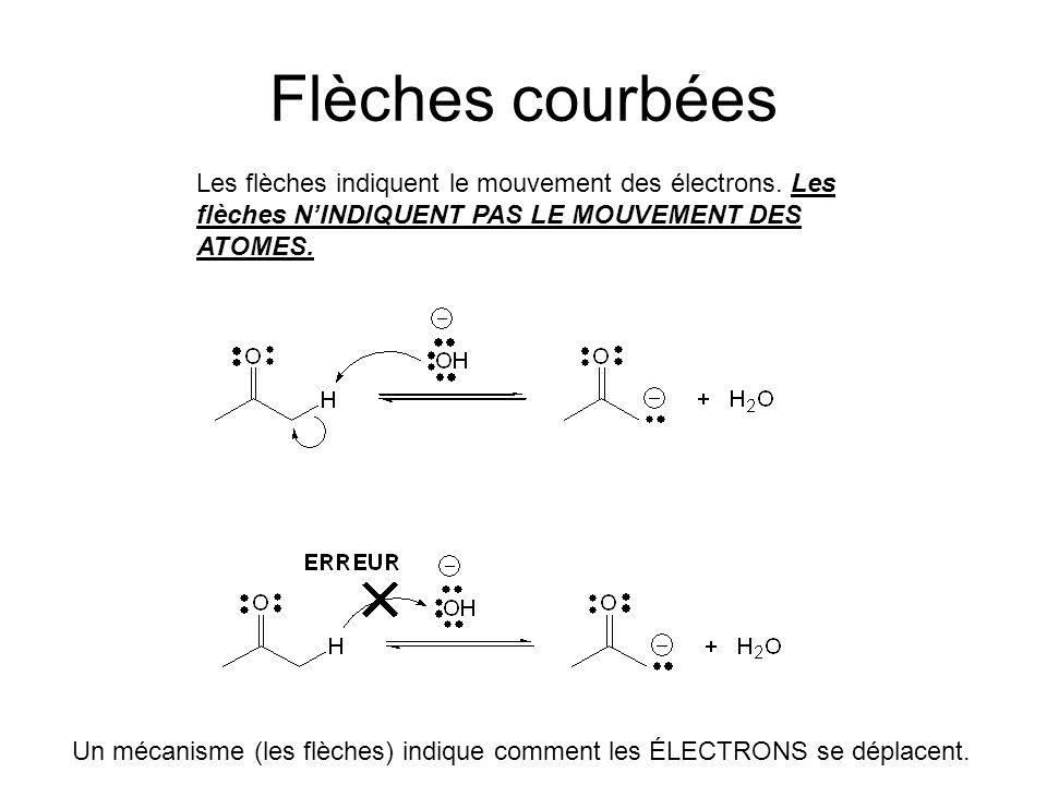Flèches courbées Les flèches indiquent le mouvement des électrons.