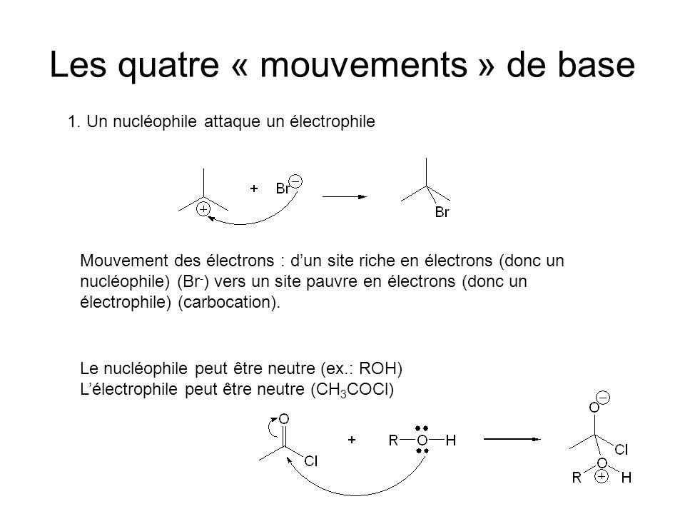 Les quatre « mouvements » de base 1.