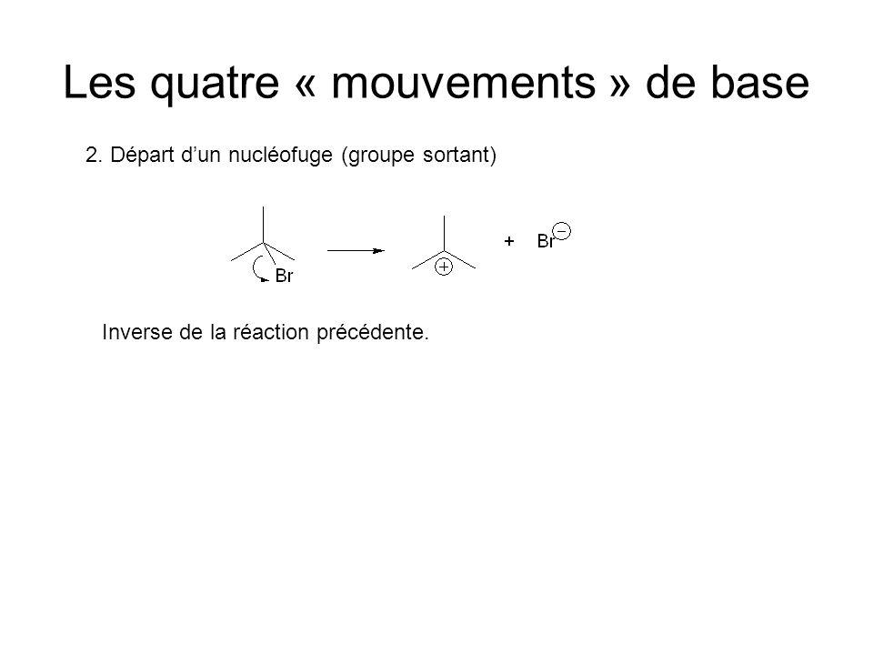 Les quatre « mouvements » de base 2.