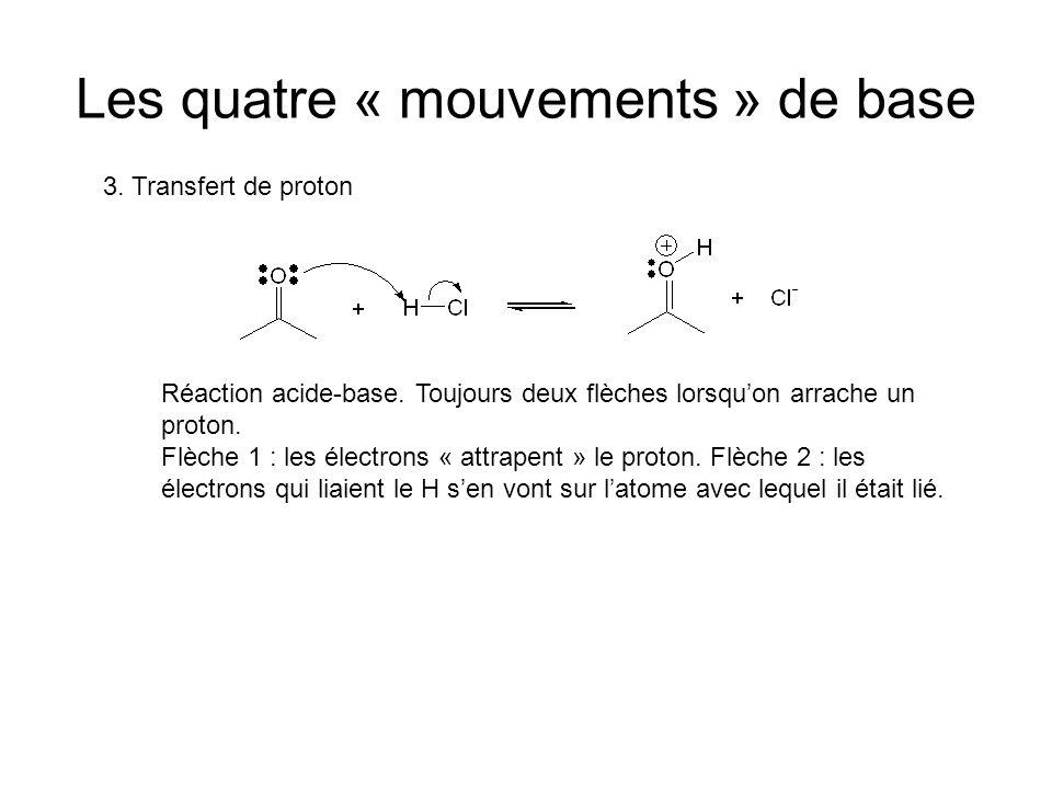 Les quatre « mouvements » de base 3. Transfert de proton Réaction acide-base.