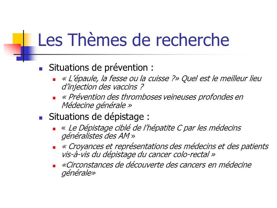Les Thèmes de recherche Situations de prévention : « Lépaule, la fesse ou la cuisse ?» Quel est le meilleur lieu dinjection des vaccins .