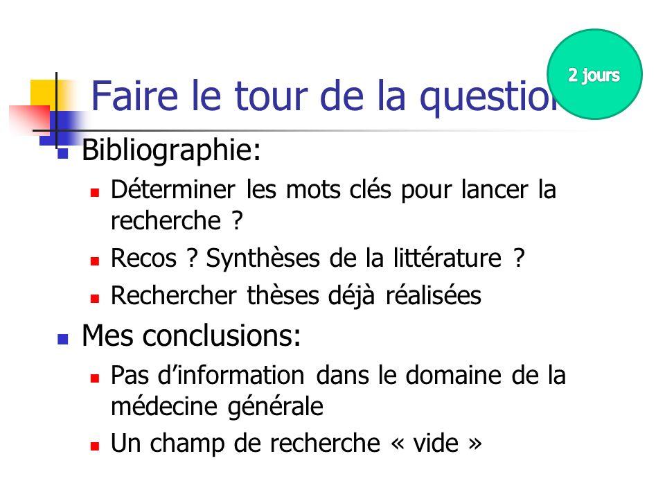 Faire le tour de la question Bibliographie: Déterminer les mots clés pour lancer la recherche .