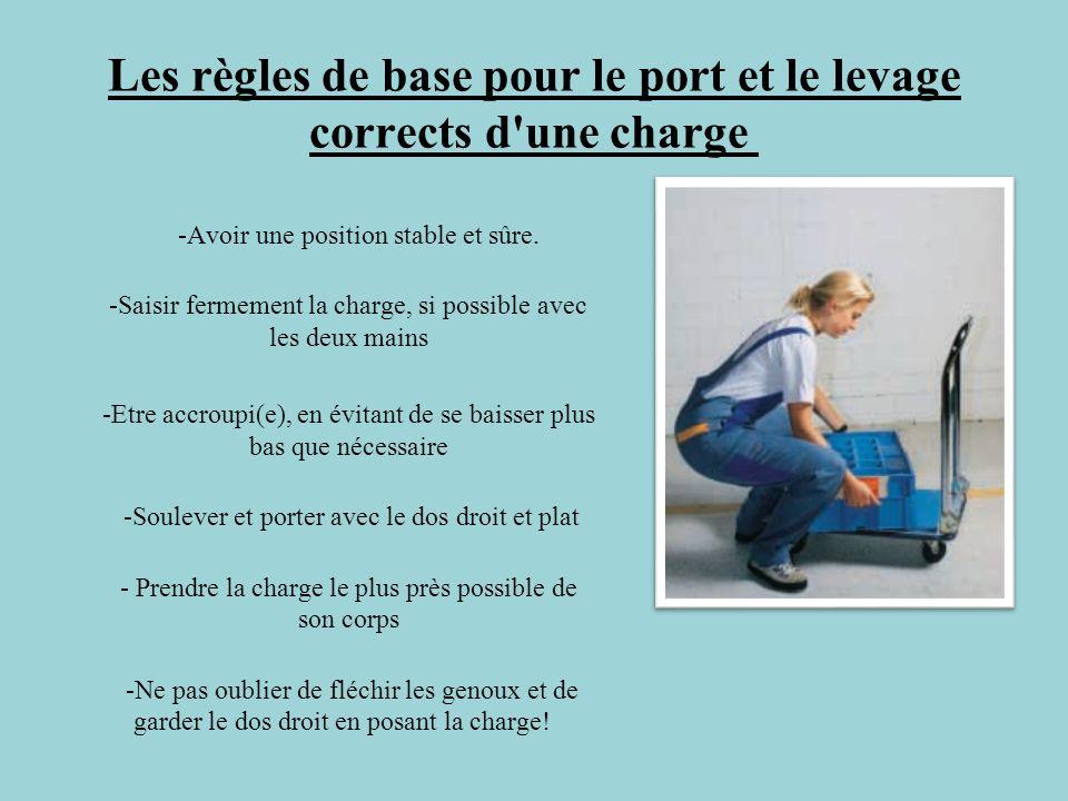 Les règles de base pour le port et le levage corrects d'une charge -Avoir une position stable et sûre. -Saisir fermement la charge, si possible avec l