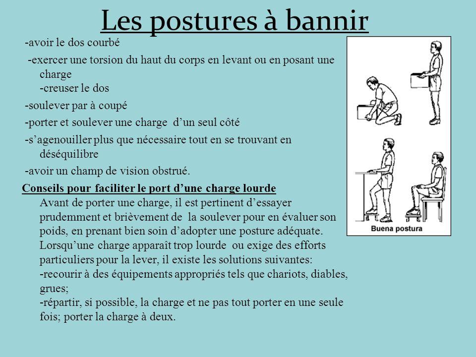 Les postures à bannir -avoir le dos courbé -exercer une torsion du haut du corps en levant ou en posant une charge -creuser le dos -soulever par à cou