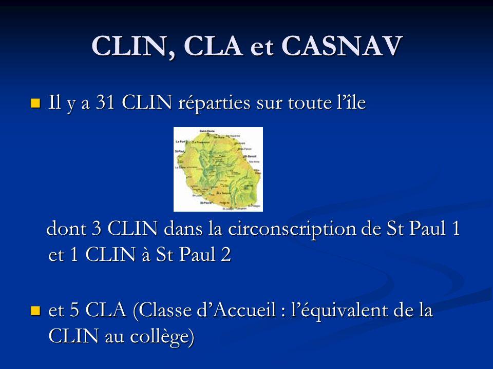 CLIN, CLA et CASNAV Il y a 31 CLIN réparties sur toute lîle Il y a 31 CLIN réparties sur toute lîle dont 3 CLIN dans la circonscription de St Paul 1 et 1 CLIN à St Paul 2 dont 3 CLIN dans la circonscription de St Paul 1 et 1 CLIN à St Paul 2 et 5 CLA (Classe dAccueil : léquivalent de la CLIN au collège) et 5 CLA (Classe dAccueil : léquivalent de la CLIN au collège)