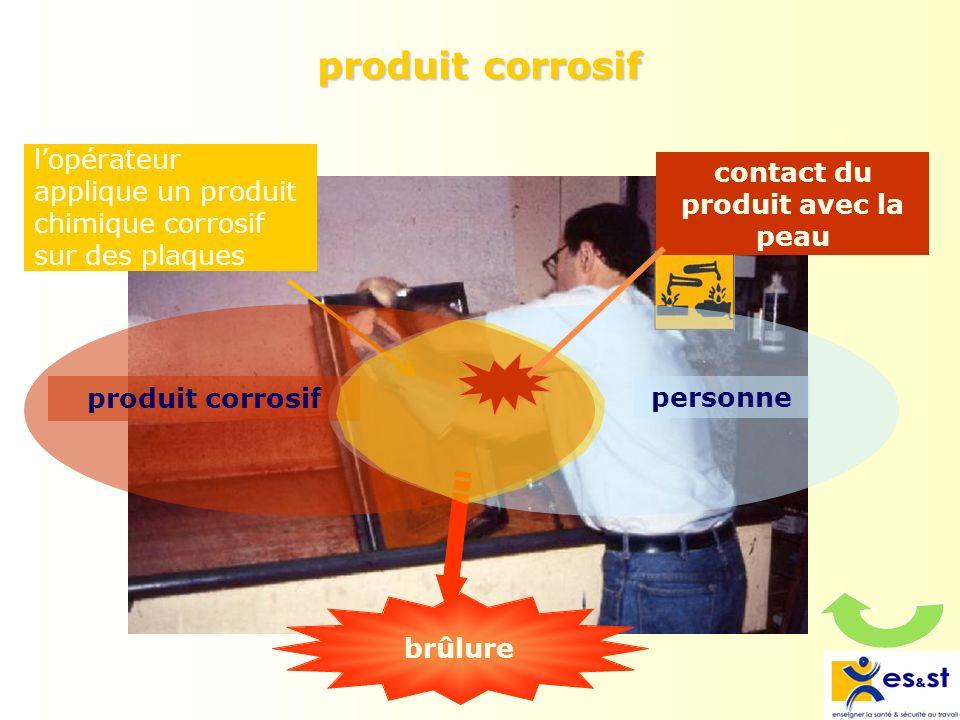 produit corrosif personne lopérateur applique un produit chimique corrosif sur des plaques brûlure produit corrosif contact du produit avec la peau