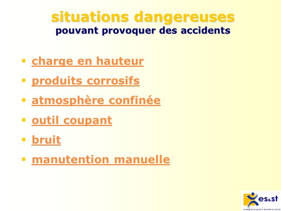 situations dangereuses pouvant provoquer des accidents charge en hauteur produits corrosifs atmosphère confinée outil coupant bruit manutention manuelle