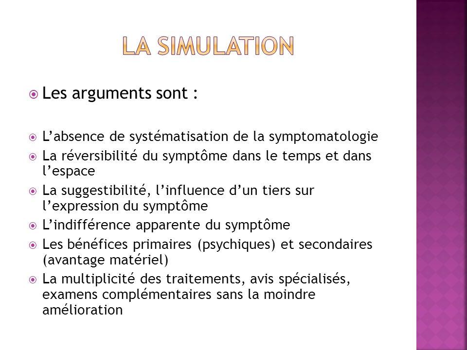 Les arguments sont : Labsence de systématisation de la symptomatologie La réversibilité du symptôme dans le temps et dans lespace La suggestibilité, l