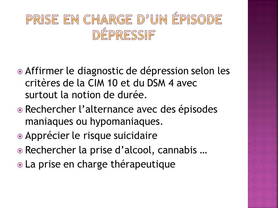 Affirmer le diagnostic de dépression selon les critères de la CIM 10 et du DSM 4 avec surtout la notion de durée. Rechercher lalternance avec des épis