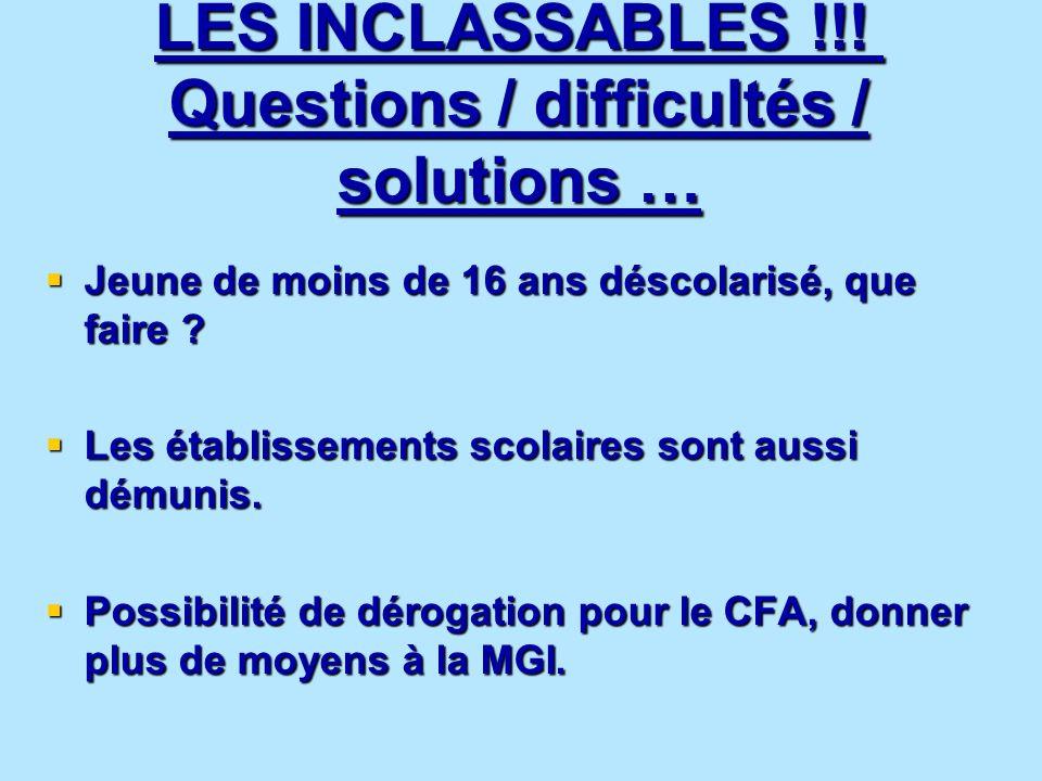 LES INCLASSABLES !!! Questions / difficultés / solutions … Jeune de moins de 16 ans déscolarisé, que faire ? Jeune de moins de 16 ans déscolarisé, que